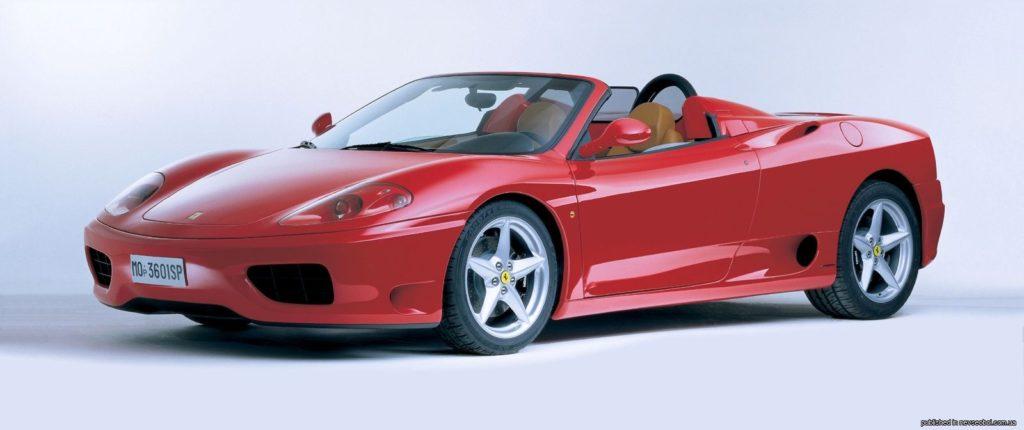Панорама машины 3Д