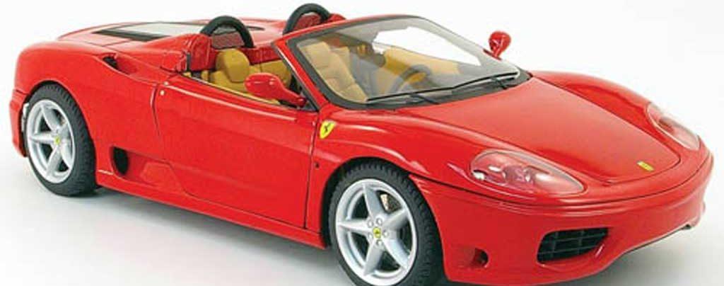 Панорамная 3D съемка автомобиля